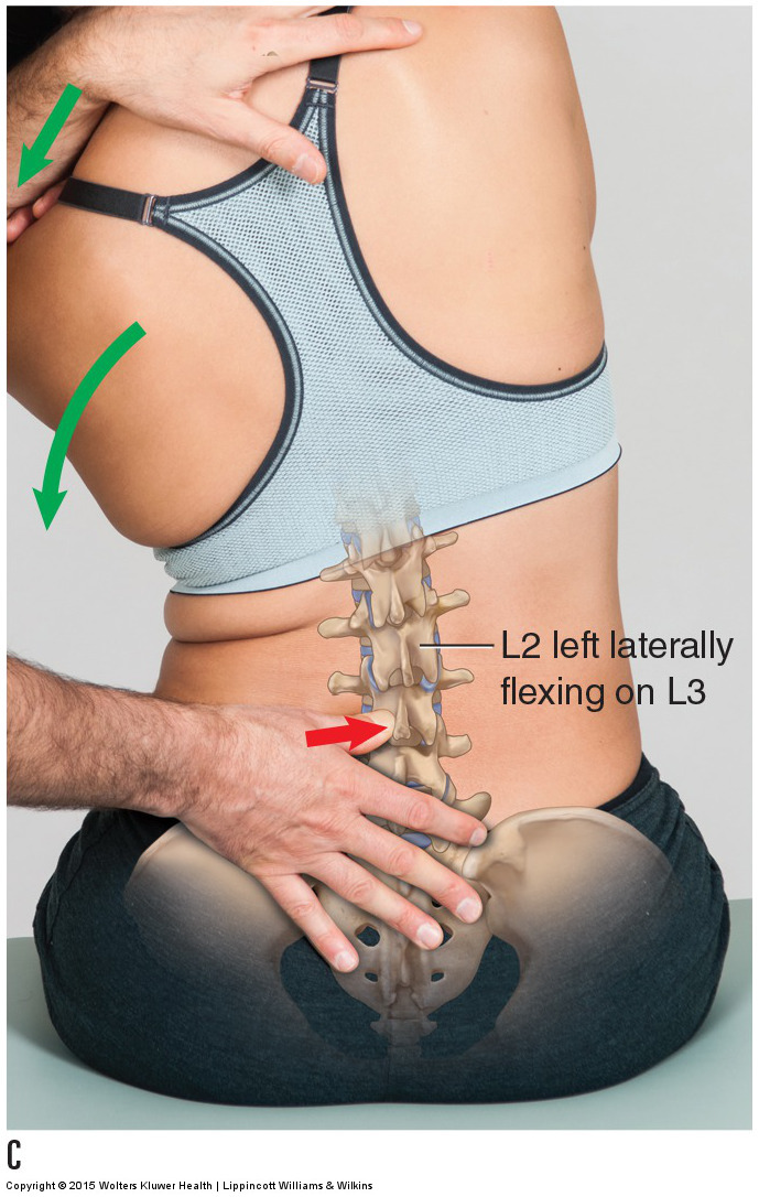 Motion palpation assessment (and joint mobilization treatment) of the lumbar spine with the client seated. Permission: Joseph E. Muscolino. Manual Therapy for the Low Back and Pelvis (2015).